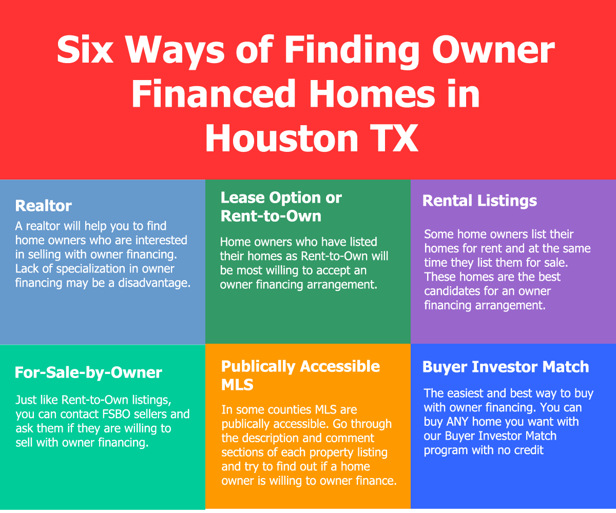 Owner financing Texas Homes